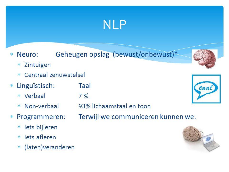 NLP Neuro: Geheugen opslag (bewust/onbewust)* Linguïstisch: Taal