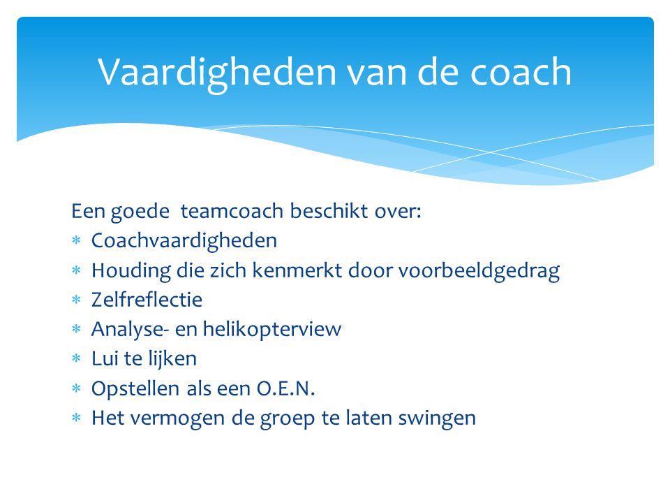 Vaardigheden van de coach