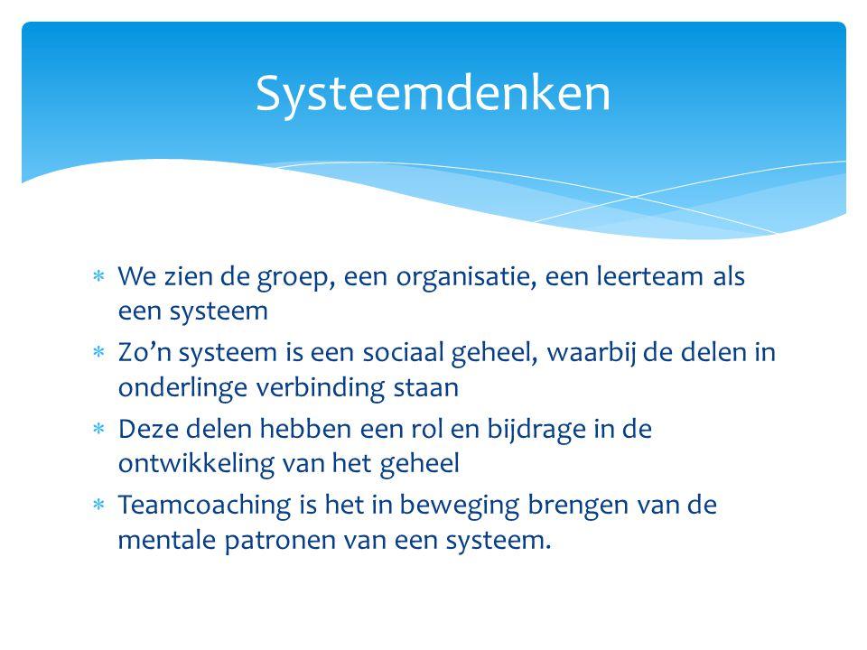 Systeemdenken We zien de groep, een organisatie, een leerteam als een systeem.
