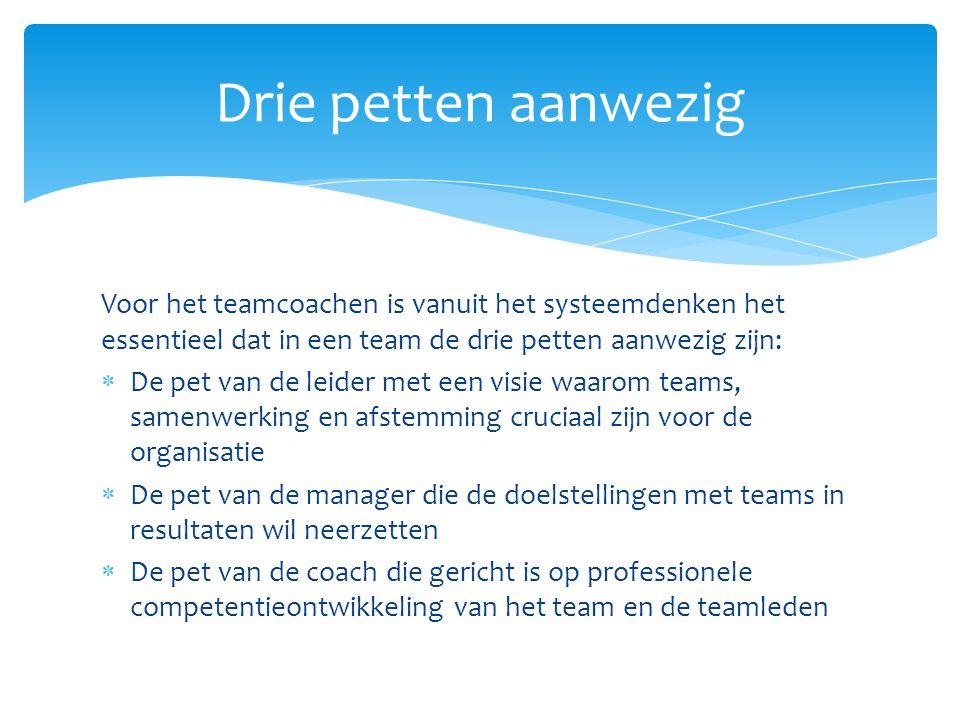 Drie petten aanwezig Voor het teamcoachen is vanuit het systeemdenken het essentieel dat in een team de drie petten aanwezig zijn: