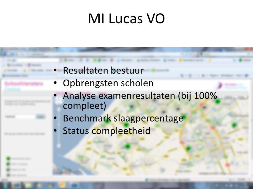 MI Lucas VO Resultaten bestuur Opbrengsten scholen