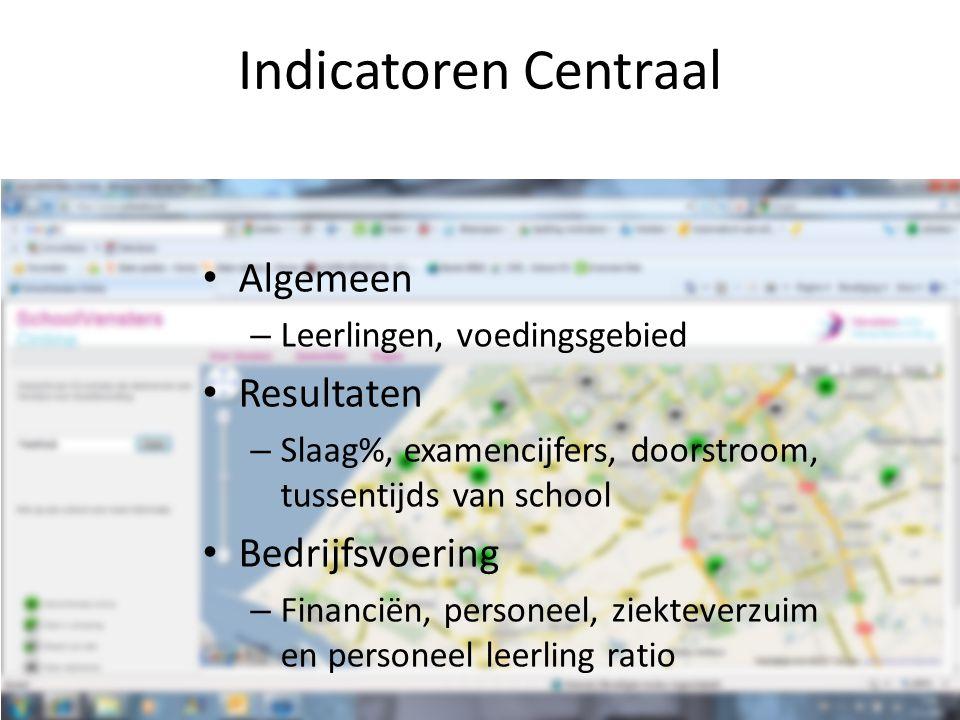 Indicatoren Centraal Algemeen Resultaten Bedrijfsvoering