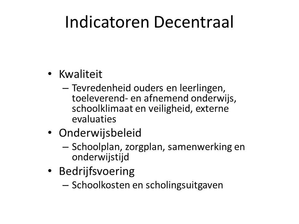 Indicatoren Decentraal