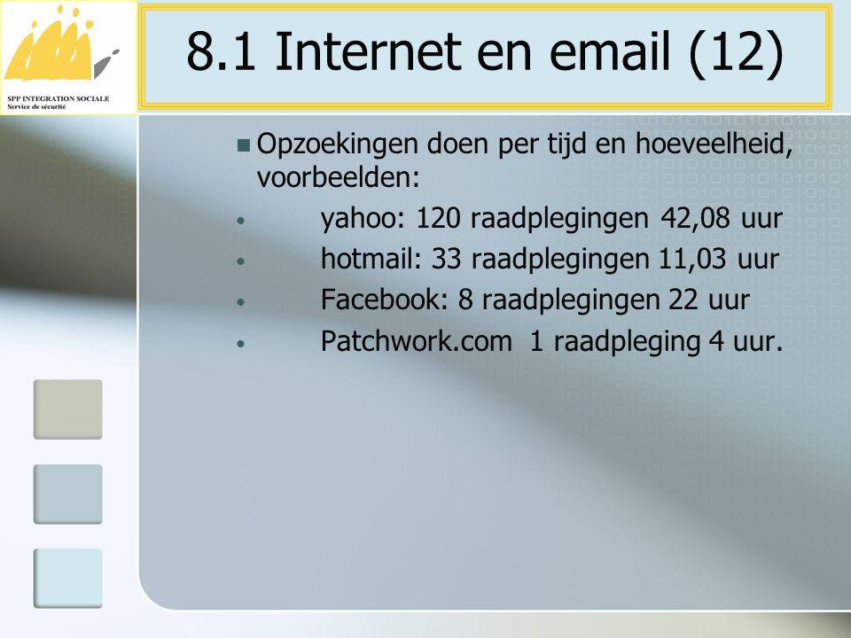 8.1 Internet en email (12) Opzoekingen doen per tijd en hoeveelheid, voorbeelden: yahoo: 120 raadplegingen 42,08 uur.