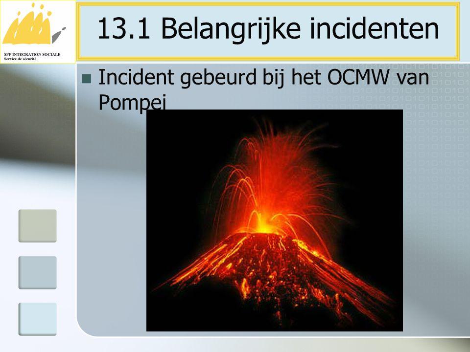 13.1 Belangrijke incidenten