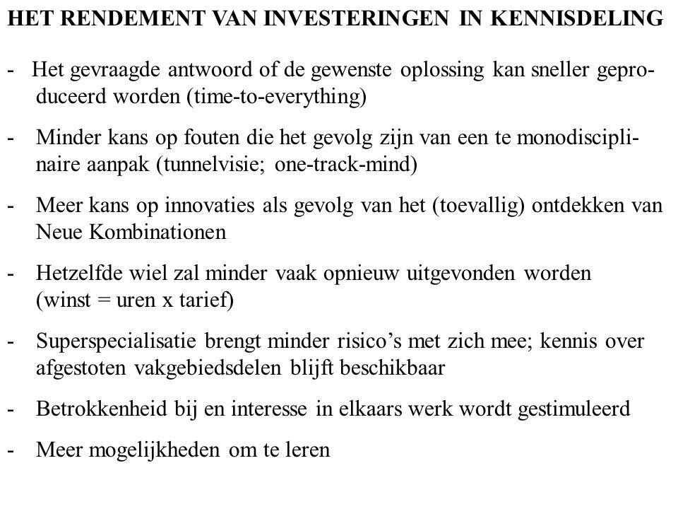 HET RENDEMENT VAN INVESTERINGEN IN KENNISDELING