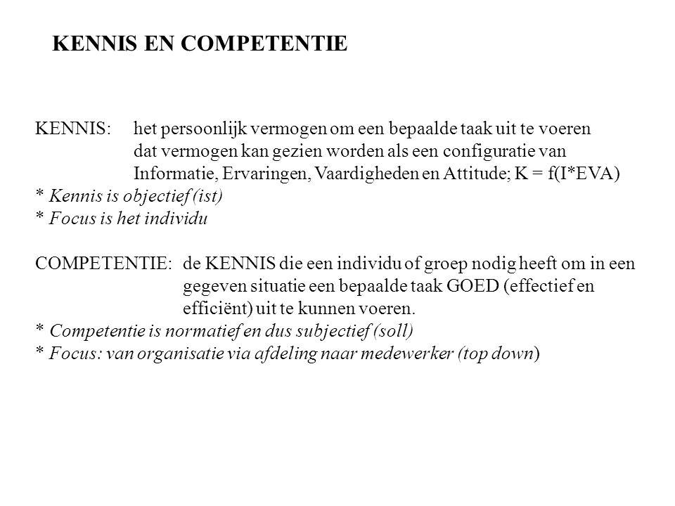 KENNIS EN COMPETENTIE KENNIS: het persoonlijk vermogen om een bepaalde taak uit te voeren. dat vermogen kan gezien worden als een configuratie van.