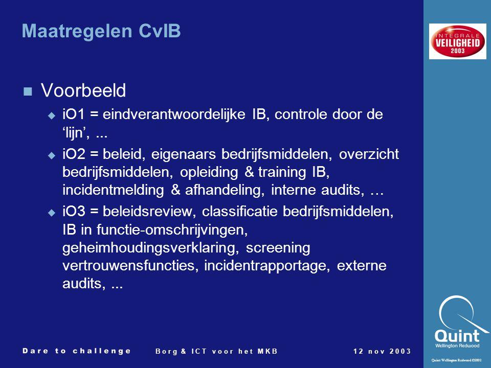 Maatregelen CvIB Voorbeeld