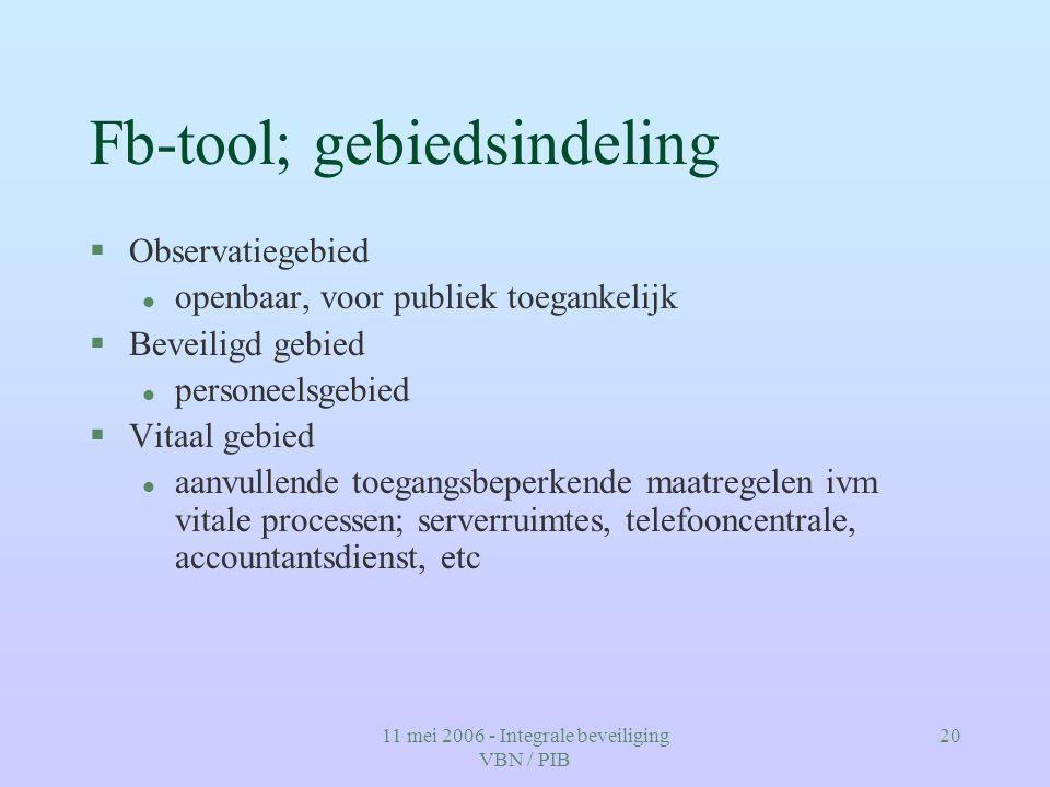 Fb-tool; gebiedsindeling