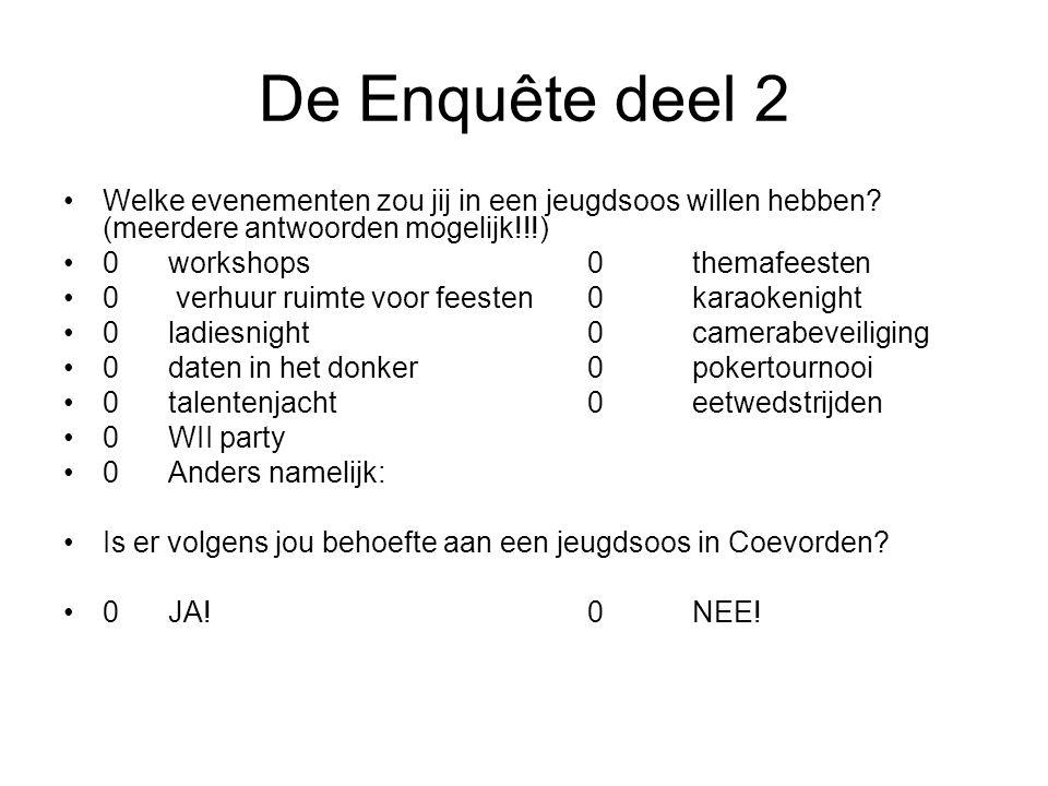 De Enquête deel 2 Welke evenementen zou jij in een jeugdsoos willen hebben (meerdere antwoorden mogelijk!!!)