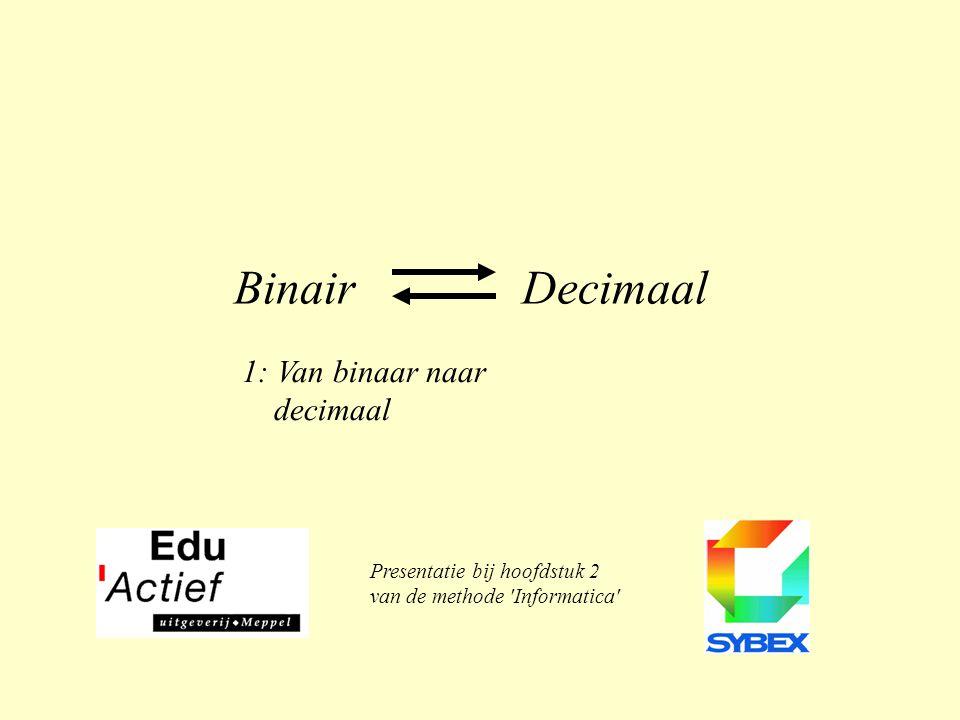 Binair Decimaal 1: Van binaar naar decimaal
