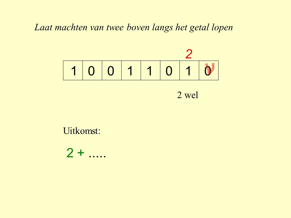 2 1 2 + ..... Laat machten van twee boven langs het getal lopen 2 wel