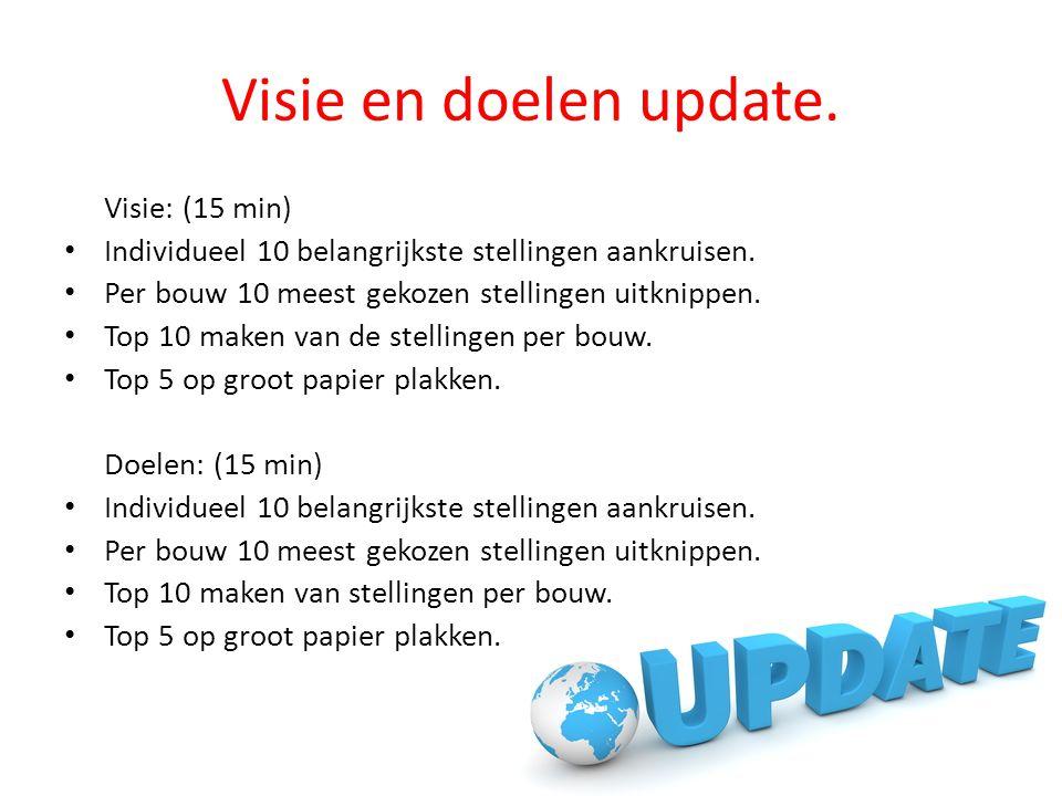 Visie en doelen update. Visie: (15 min)