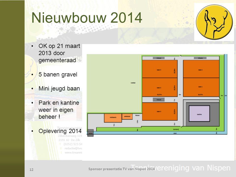 Sponsor presentatie TV van Nispen 2014
