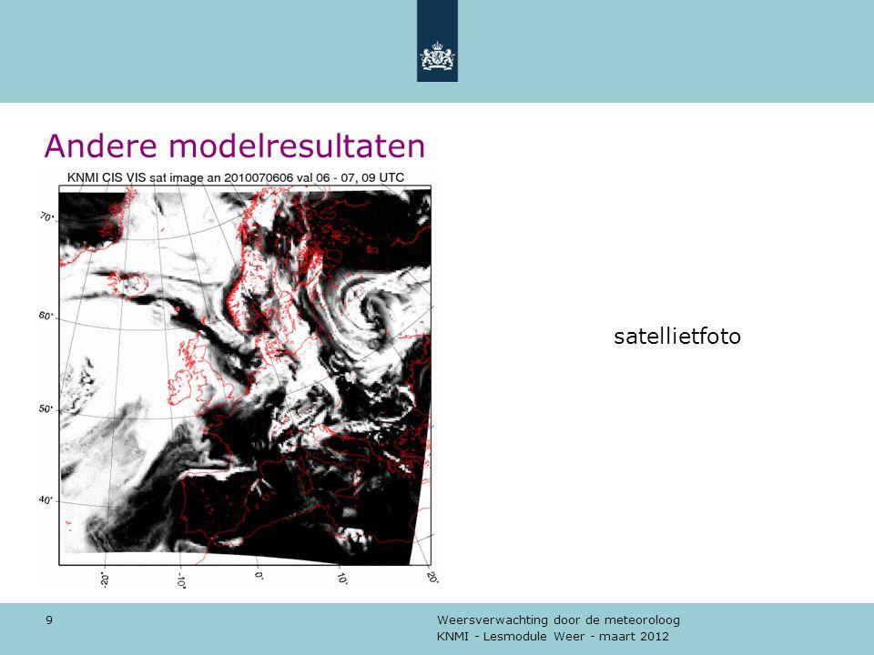 Andere modelresultaten