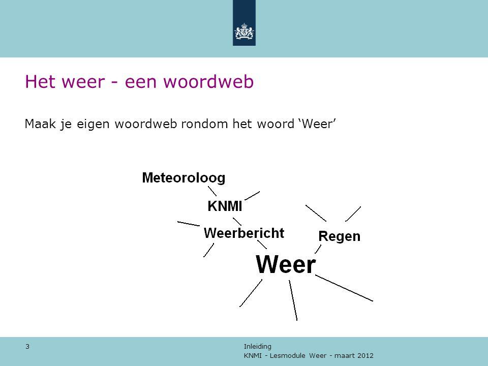 Het weer - een woordweb Maak je eigen woordweb rondom het woord 'Weer'