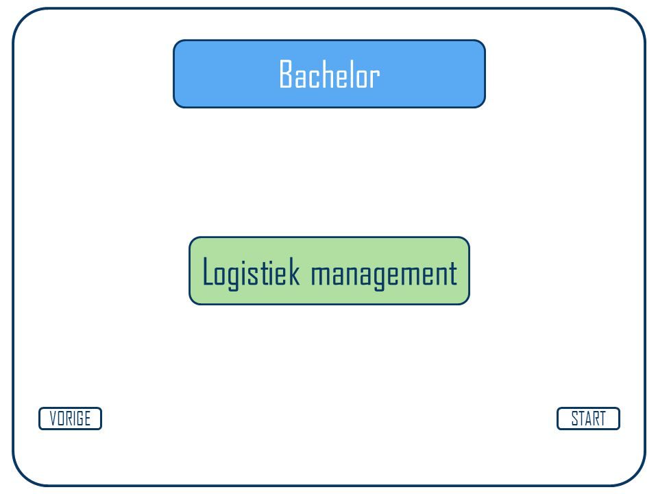 Bachelor Logistiek management VORIGE START