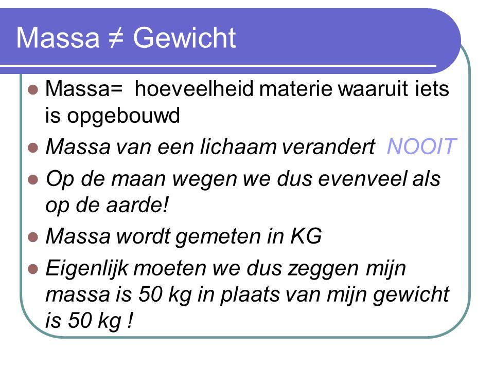 Massa ≠ Gewicht Massa= hoeveelheid materie waaruit iets is opgebouwd
