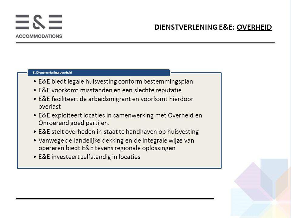 DIENSTVERLENING E&E: OVERHEID