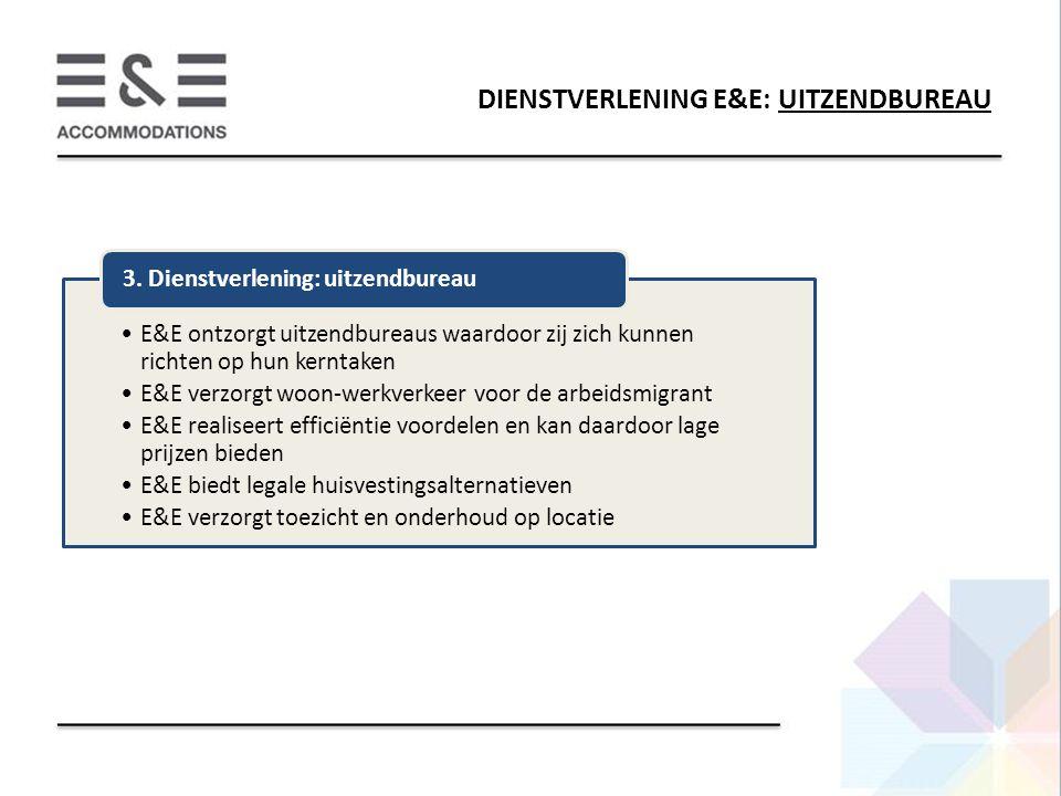 DIENSTVERLENING E&E: UITZENDBUREAU