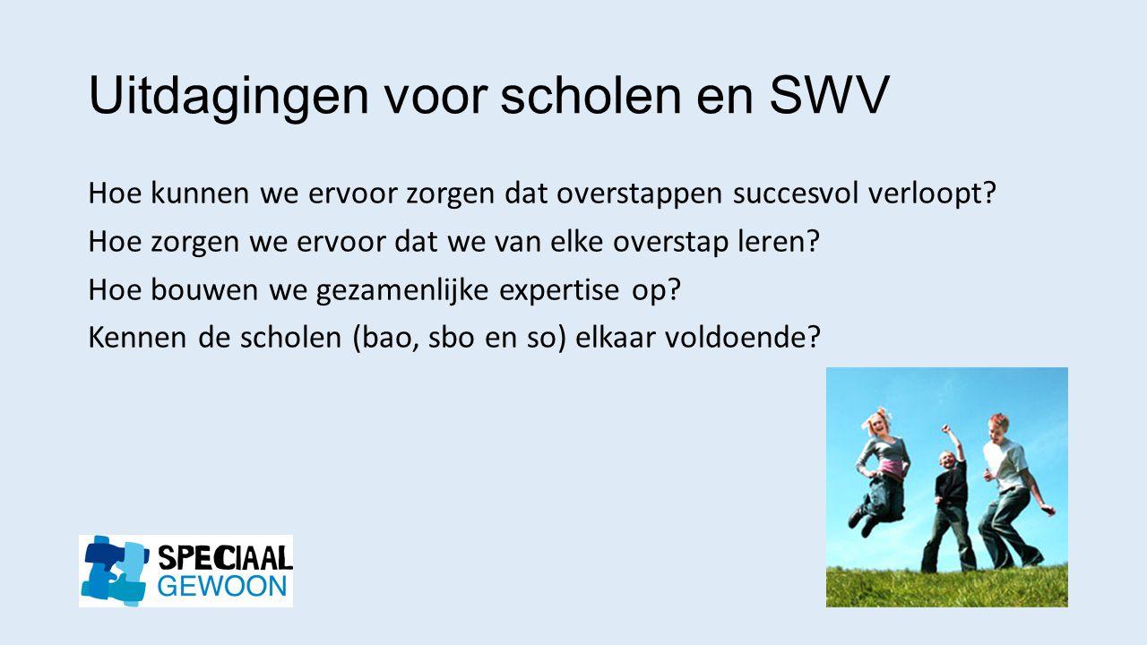 Uitdagingen voor scholen en SWV