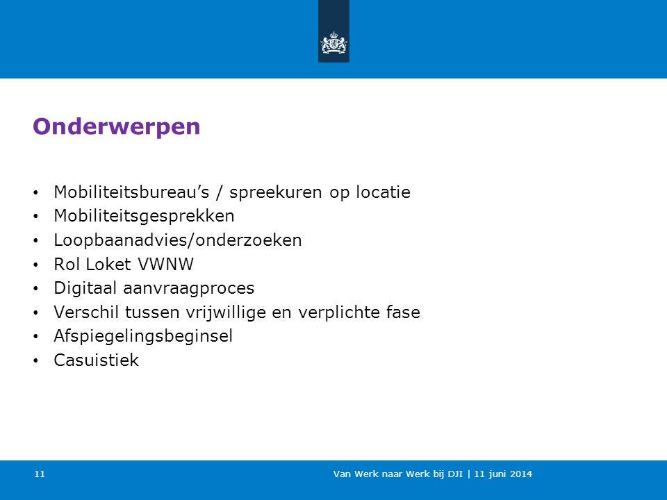 Onderwerpen Mobiliteitsbureau's / spreekuren op locatie