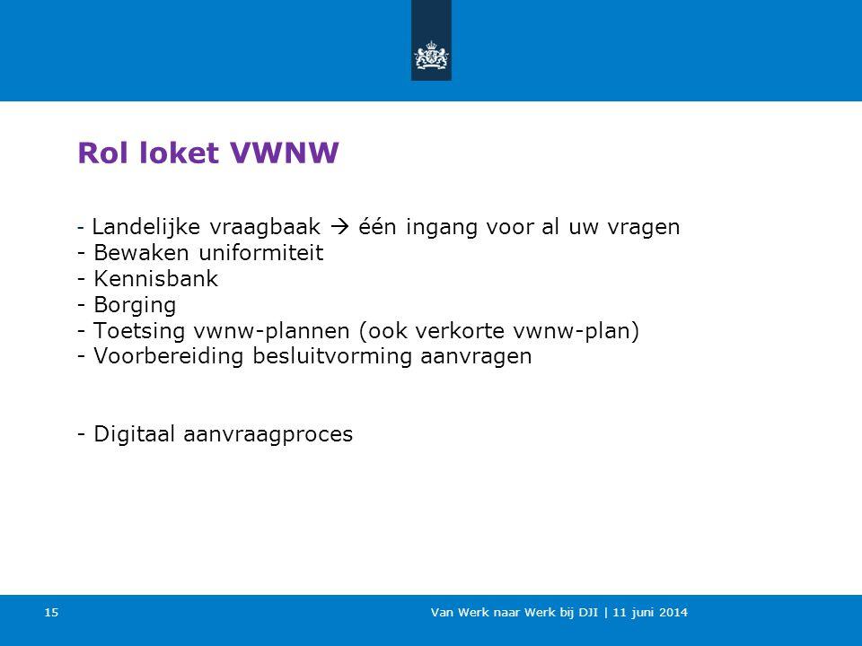 Van Werk Naar Werk-beleid