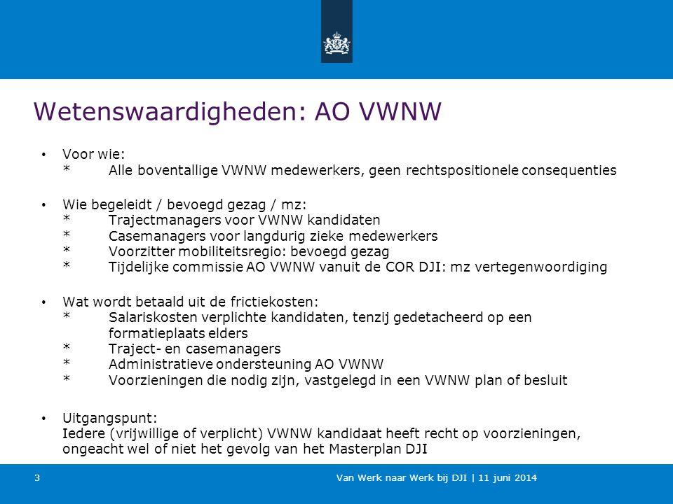 Wetenswaardigheden: AO VWNW
