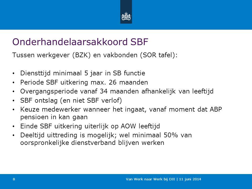 Onderhandelaarsakkoord SBF