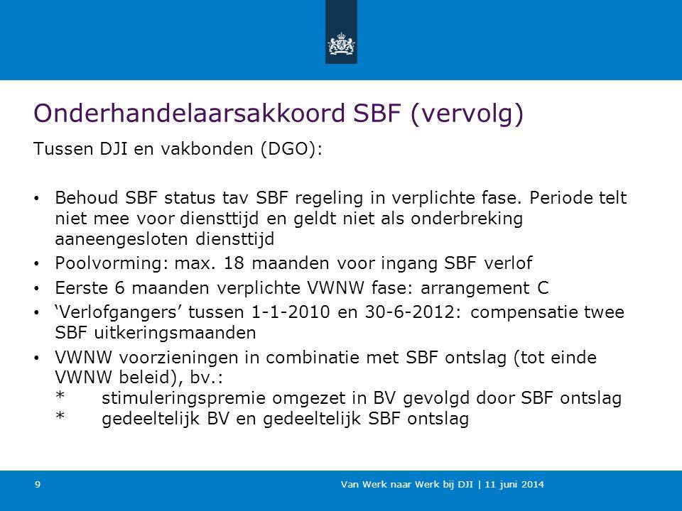 Onderhandelaarsakkoord SBF (vervolg)