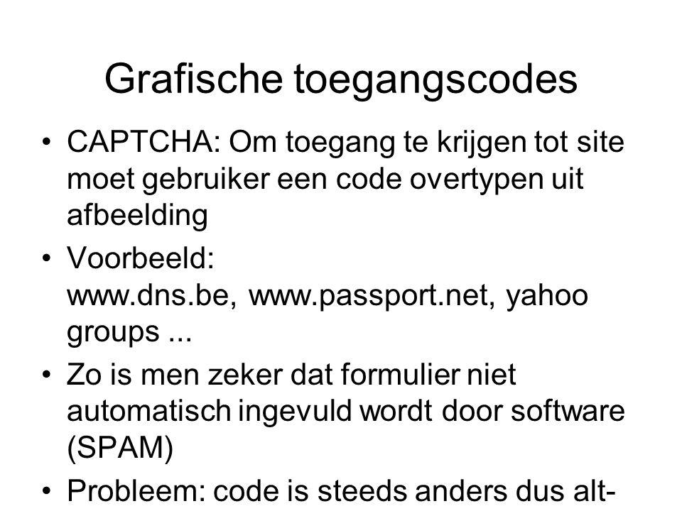 Grafische toegangscodes