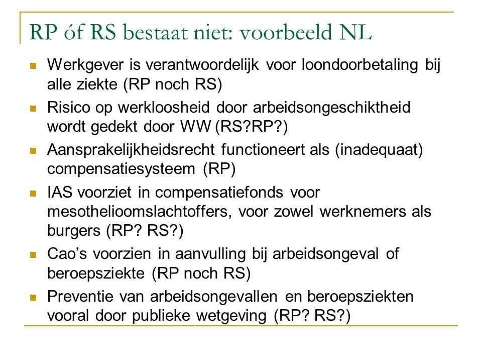 RP óf RS bestaat niet: voorbeeld NL