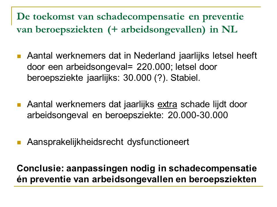 De toekomst van schadecompensatie en preventie van beroepsziekten (+ arbeidsongevallen) in NL