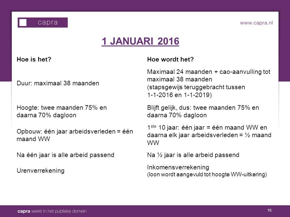 1 JANUARI 2016 Hoe is het Hoe wordt het Duur: maximaal 38 maanden