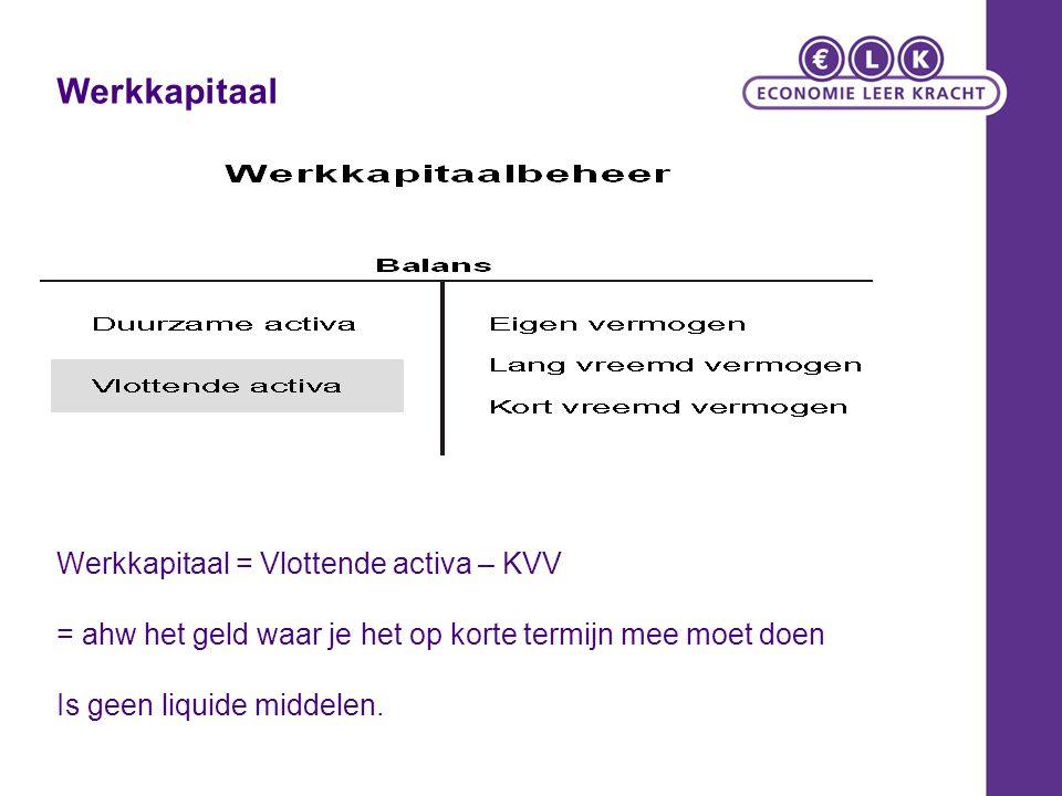 Werkkapitaal Werkkapitaal = Vlottende activa – KVV