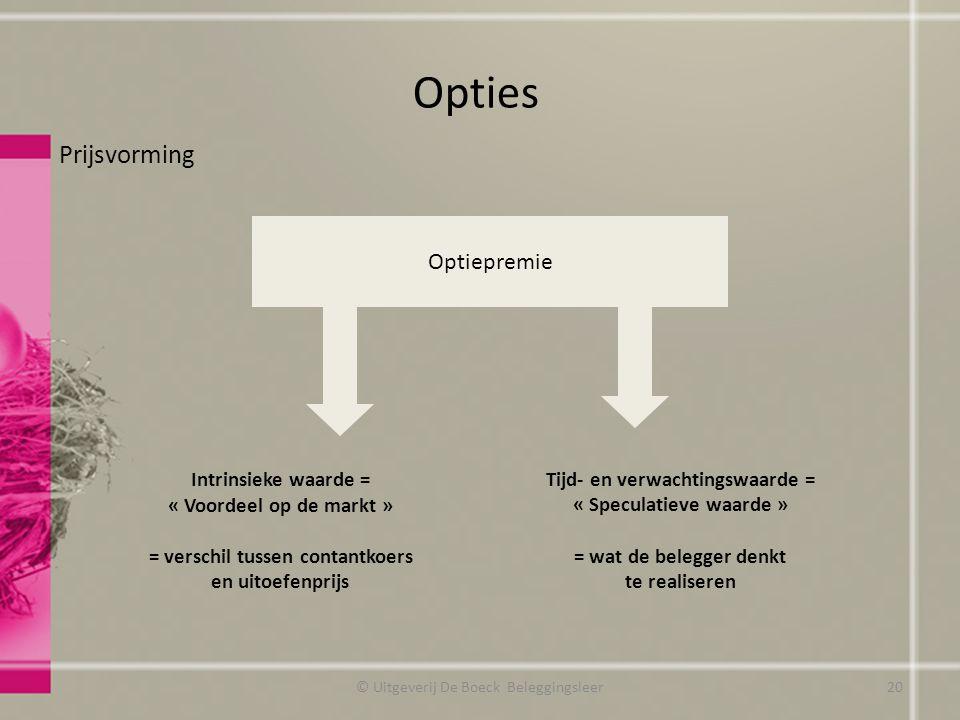 Opties Prijsvorming Optiepremie Intrinsieke waarde =