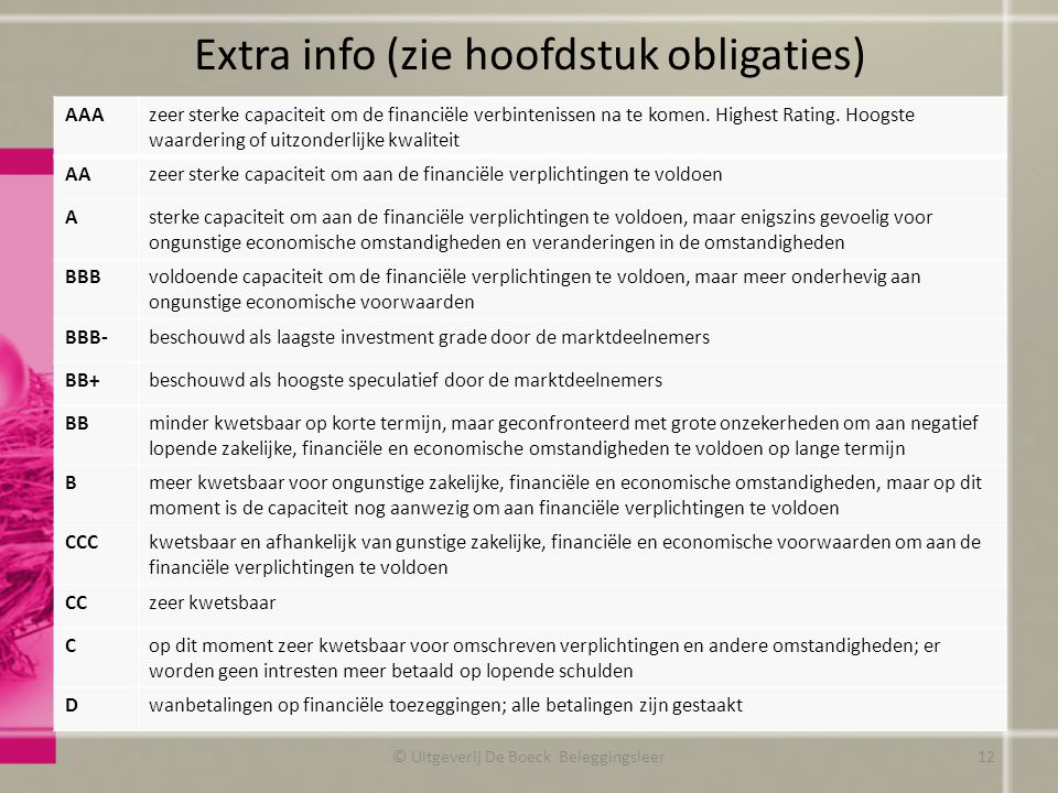 Extra info (zie hoofdstuk obligaties)