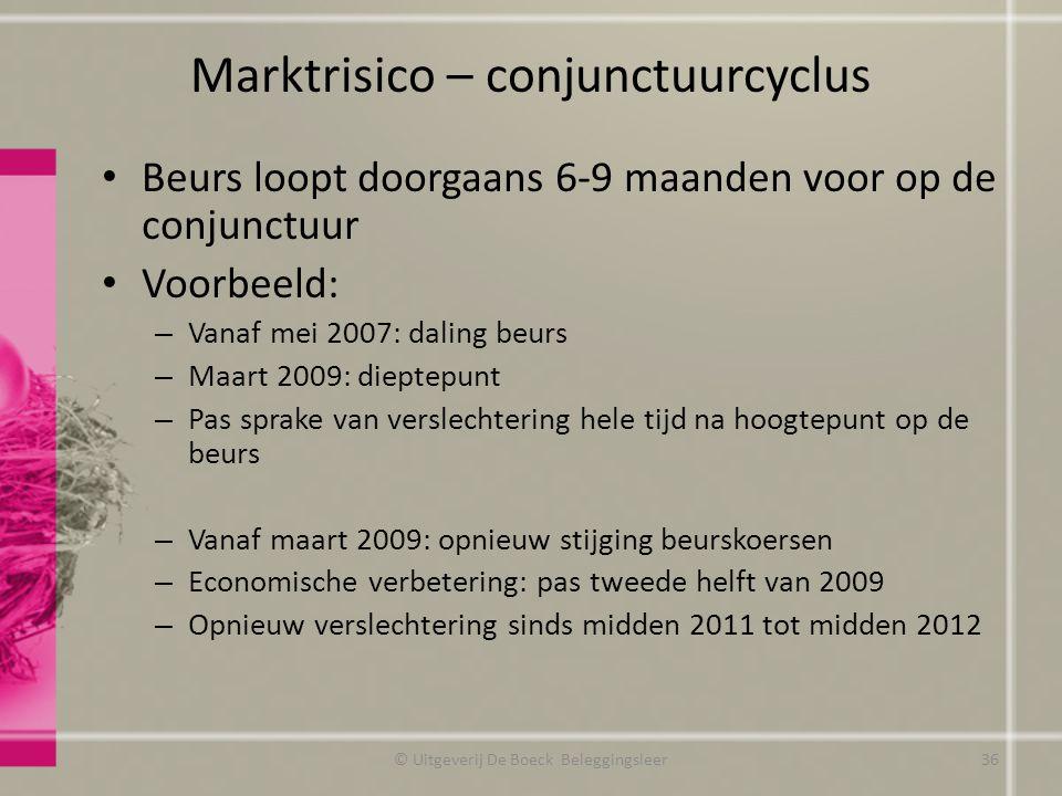 Marktrisico – conjunctuurcyclus