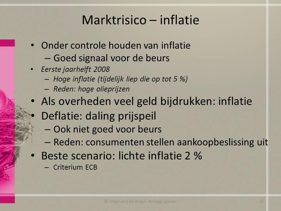 Marktrisico – inflatie