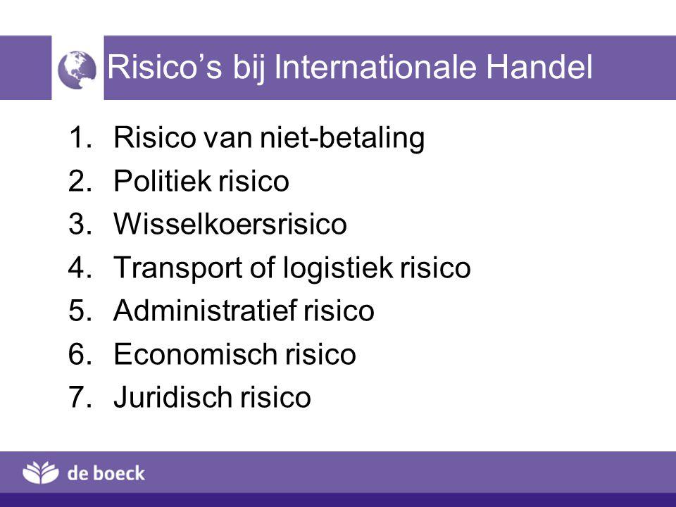 Risico's bij Internationale Handel