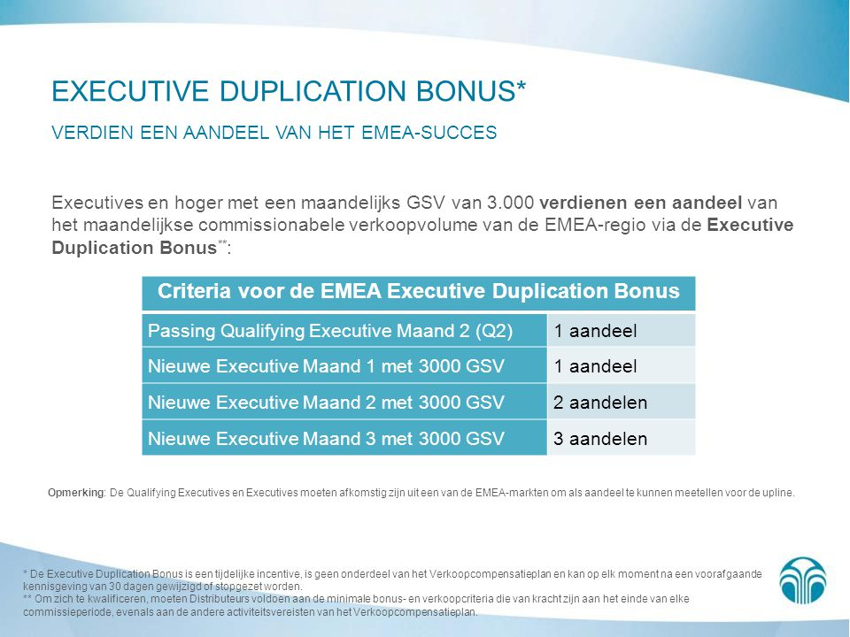 Criteria voor de EMEA Executive Duplication Bonus