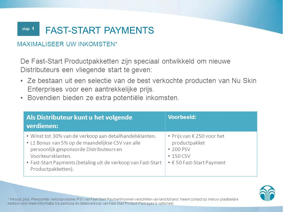 FAST-START PAYMENTS MAXIMALISEER UW INKOMSTEN*