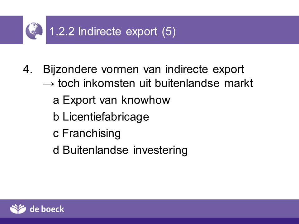 1.2.2 Indirecte export (5) Bijzondere vormen van indirecte export → toch inkomsten uit buitenlandse markt.