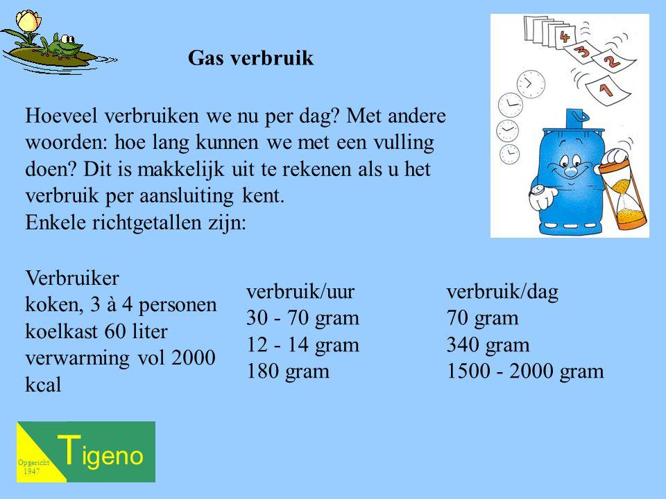 Gas verbruik