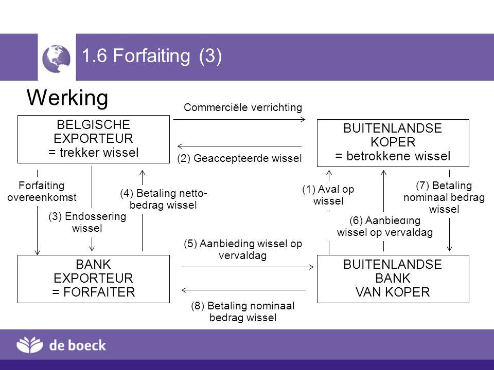 Werking 1.6 Forfaiting (3) BELGISCHE EXPORTEUR = trekker wissel