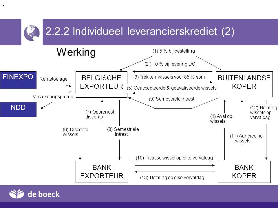 2.2.2 Individueel leverancierskrediet (2)