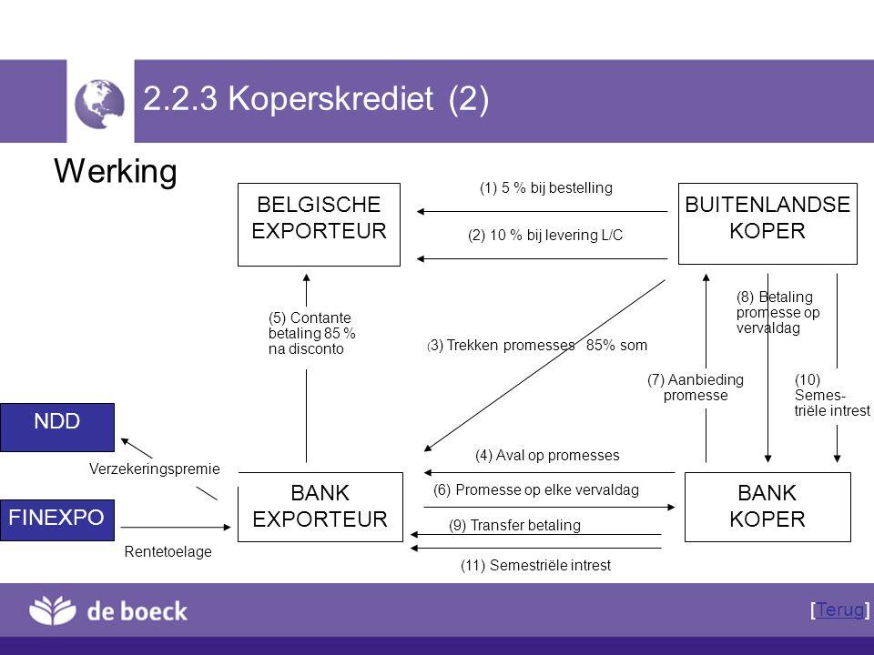 2.2.3 Koperskrediet (2) Werking BELGISCHE EXPORTEUR BUITENLANDSE KOPER