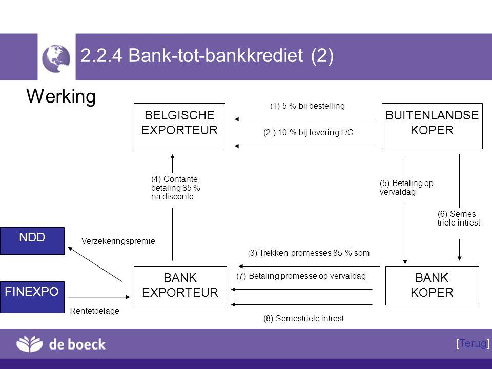 2.2.4 Bank-tot-bankkrediet (2)