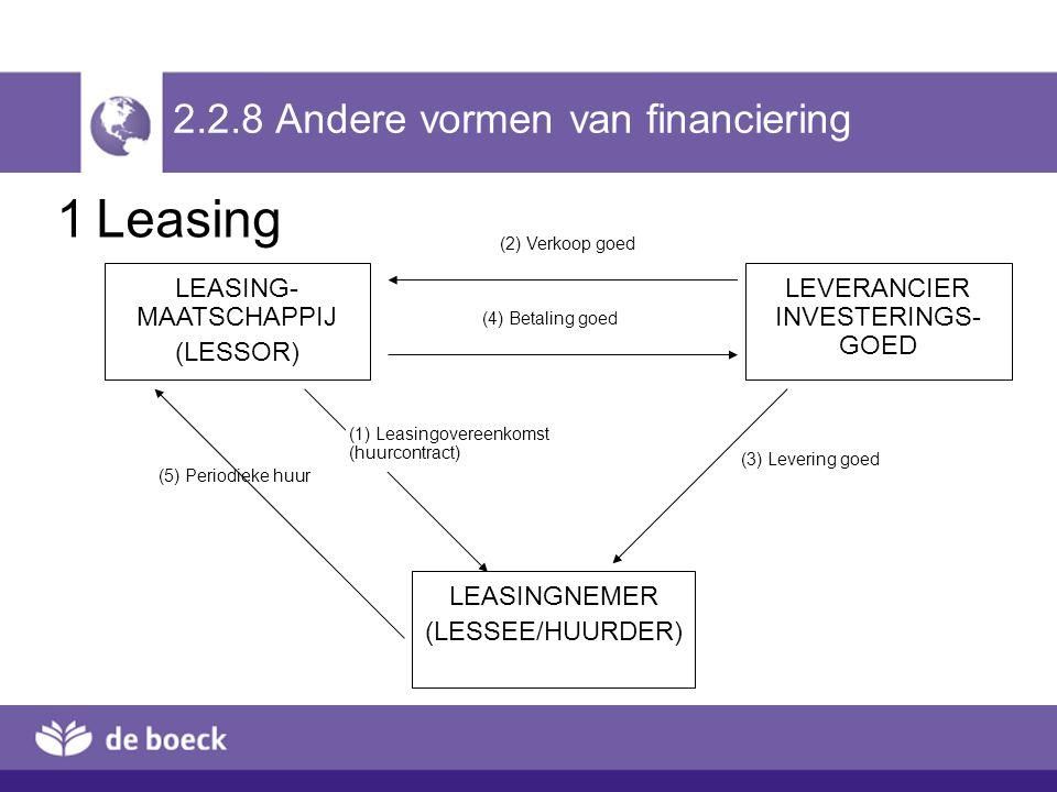 2.2.8 Andere vormen van financiering
