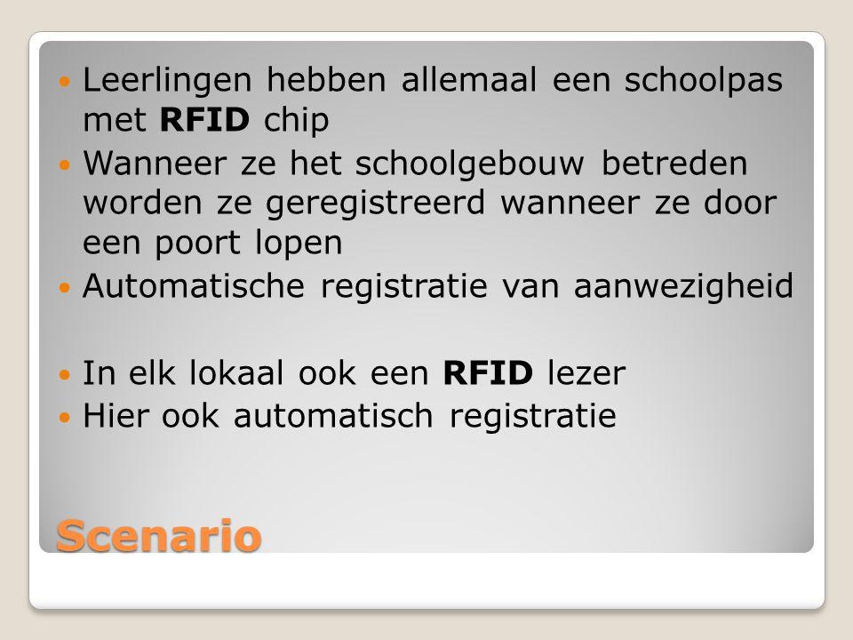 Scenario Leerlingen hebben allemaal een schoolpas met RFID chip